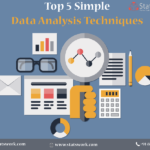Statistical Data Analysis Service, Statistical Data Analysis Help